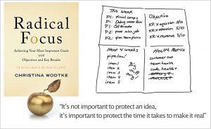 Radical-focus Intro